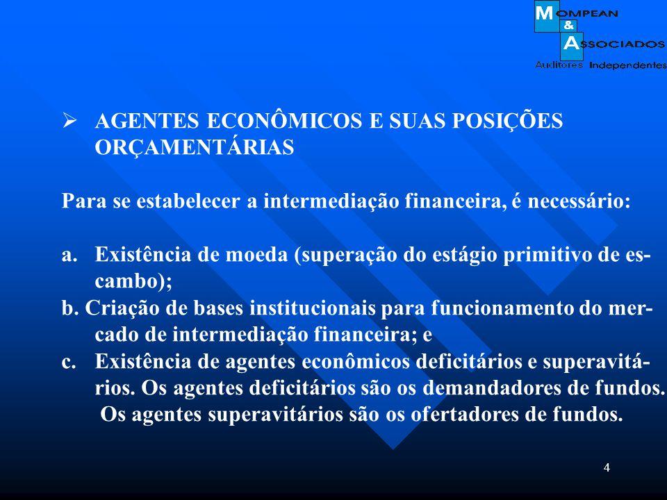 4  AGENTES ECONÔMICOS E SUAS POSIÇÕES ORÇAMENTÁRIAS Para se estabelecer a intermediação financeira, é necessário: a.Existência de moeda (superação do