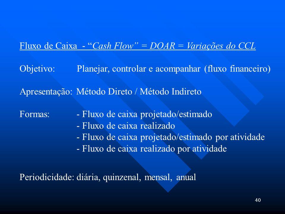 """40 Fluxo de Caixa - """"Cash Flow"""" = DOAR = Variações do CCL Objetivo: Planejar, controlar e acompanhar (fluxo financeiro) Apresentação: Método Direto /"""