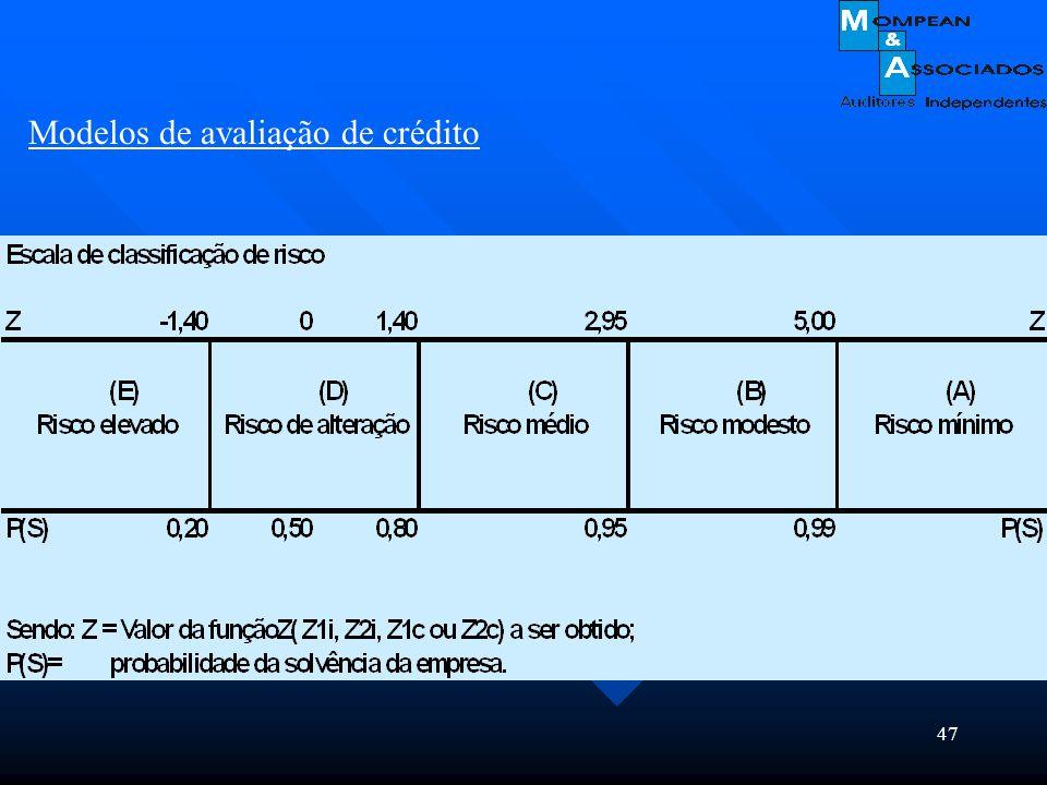 47 Modelos de avaliação de crédito