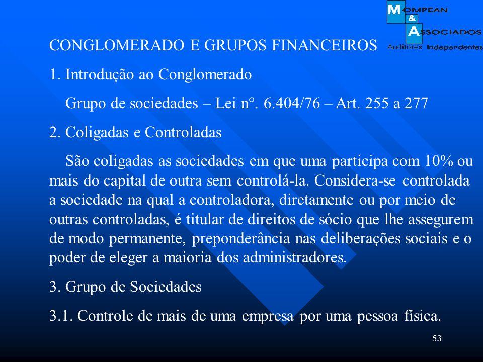 53 CONGLOMERADO E GRUPOS FINANCEIROS 1. Introdução ao Conglomerado Grupo de sociedades – Lei n°. 6.404/76 – Art. 255 a 277 2. Coligadas e Controladas