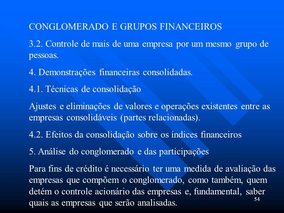 54 CONGLOMERADO E GRUPOS FINANCEIROS 3.2. Controle de mais de uma empresa por um mesmo grupo de pessoas. 4. Demonstrações financeiras consolidadas. 4.