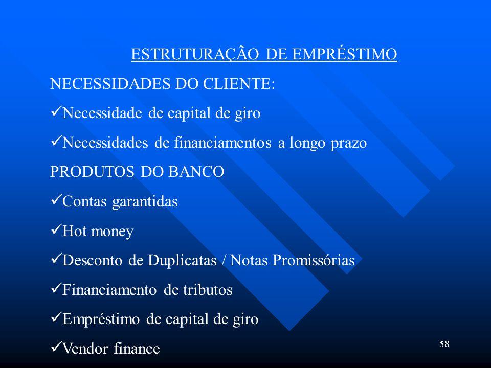 58 ESTRUTURAÇÃO DE EMPRÉSTIMO NECESSIDADES DO CLIENTE: Necessidade de capital de giro Necessidades de financiamentos a longo prazo PRODUTOS DO BANCO C