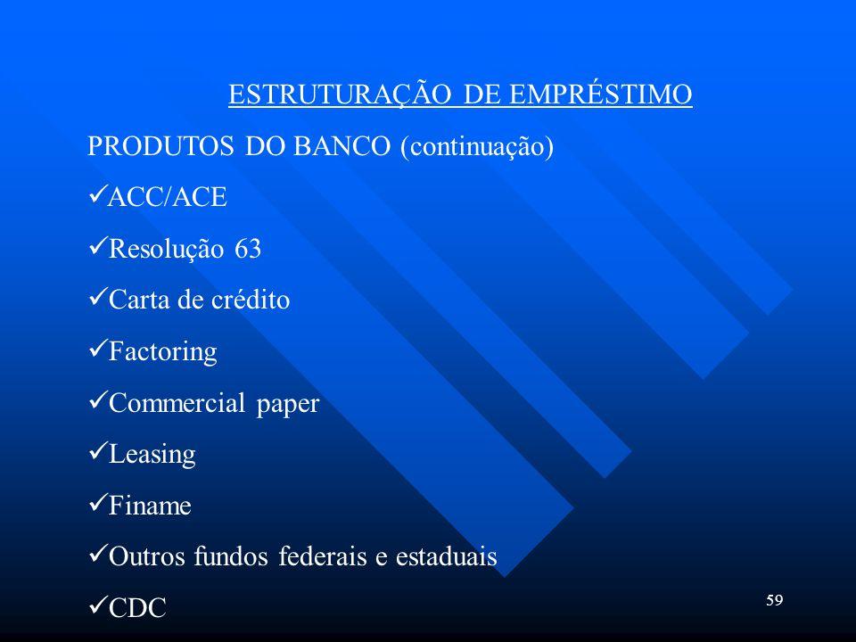 59 ESTRUTURAÇÃO DE EMPRÉSTIMO PRODUTOS DO BANCO (continuação) ACC/ACE Resolução 63 Carta de crédito Factoring Commercial paper Leasing Finame Outros f