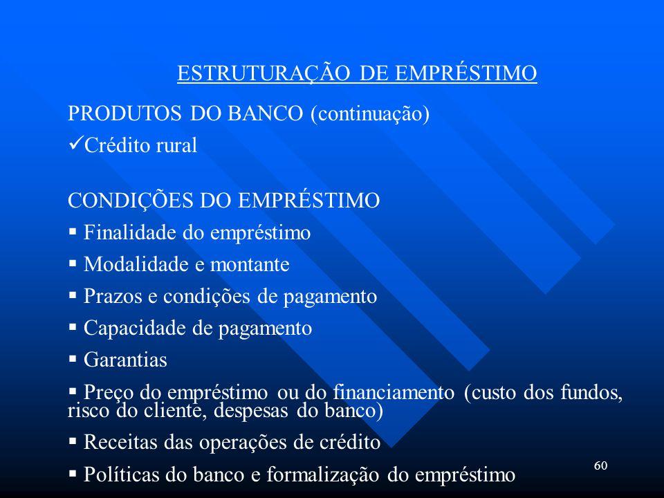 60 ESTRUTURAÇÃO DE EMPRÉSTIMO PRODUTOS DO BANCO (continuação) Crédito rural CONDIÇÕES DO EMPRÉSTIMO  Finalidade do empréstimo  Modalidade e montante