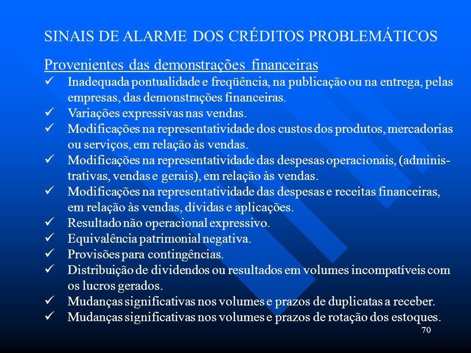 70 SINAIS DE ALARME DOS CRÉDITOS PROBLEMÁTICOS Provenientes das demonstrações financeiras Inadequada pontualidade e freqüência, na publicação ou na en