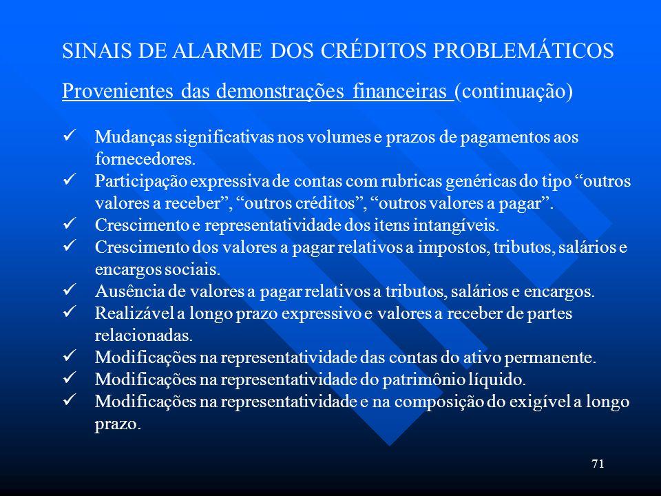 71 SINAIS DE ALARME DOS CRÉDITOS PROBLEMÁTICOS Provenientes das demonstrações financeiras (continuação) Mudanças significativas nos volumes e prazos d