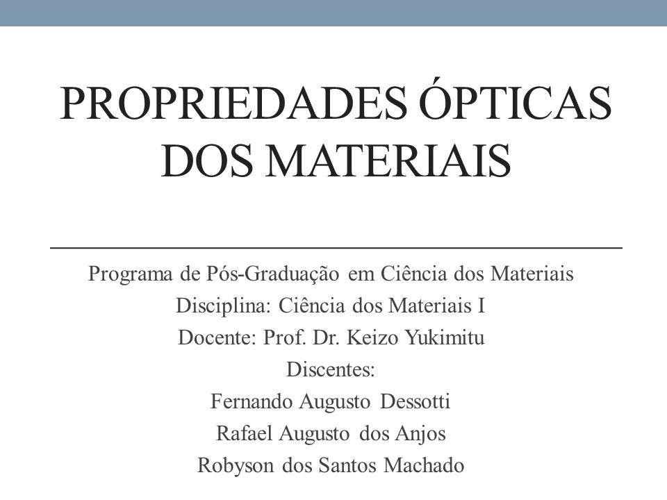 PROPRIEDADES ÓPTICAS DOS MATERIAIS Programa de Pós-Graduação em Ciência dos Materiais Disciplina: Ciência dos Materiais I Docente: Prof.