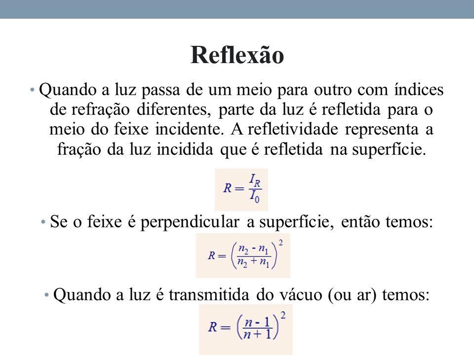 Reflexão Quando a luz passa de um meio para outro com índices de refração diferentes, parte da luz é refletida para o meio do feixe incidente.