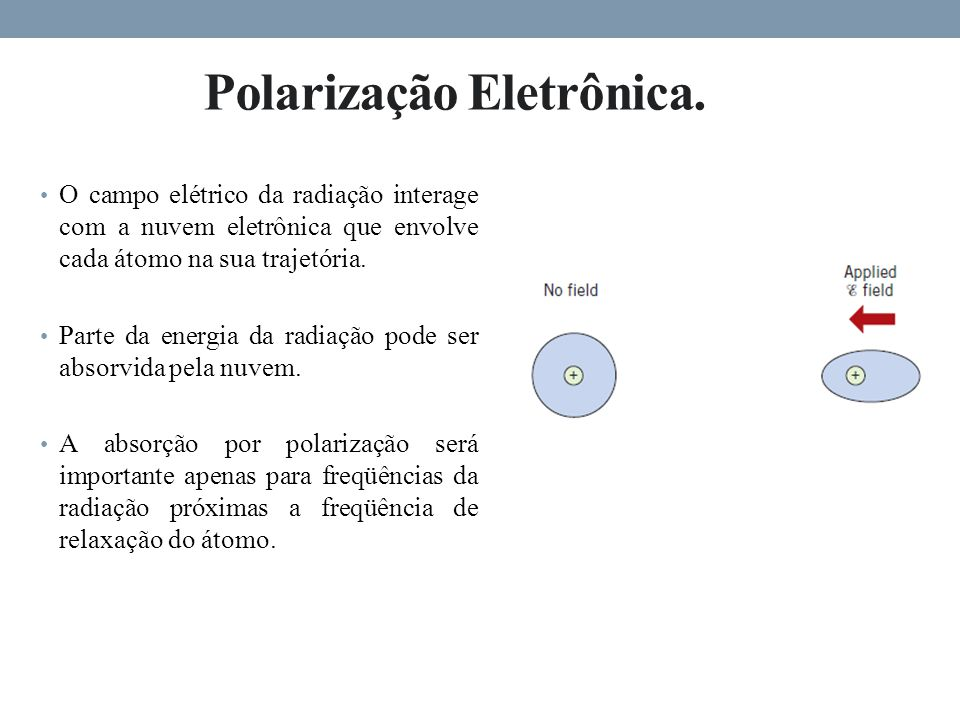 Polarização Eletrônica.