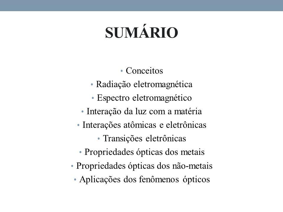 SUMÁRIO Conceitos Radiação eletromagnética Espectro eletromagnético Interação da luz com a matéria Interações atômicas e eletrônicas Transições eletrônicas Propriedades ópticas dos metais Propriedades ópticas dos não-metais Aplicações dos fenômenos ópticos