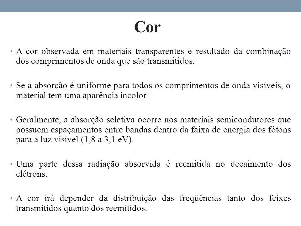 Cor A cor observada em materiais transparentes é resultado da combinação dos comprimentos de onda que são transmitidos.