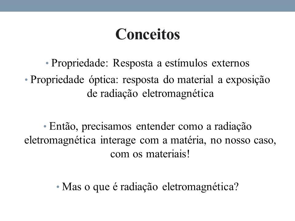 Radiação eletromagnética Radiação eletromagnética é a propagação de energia em forma de ondas eletromagnéticas.