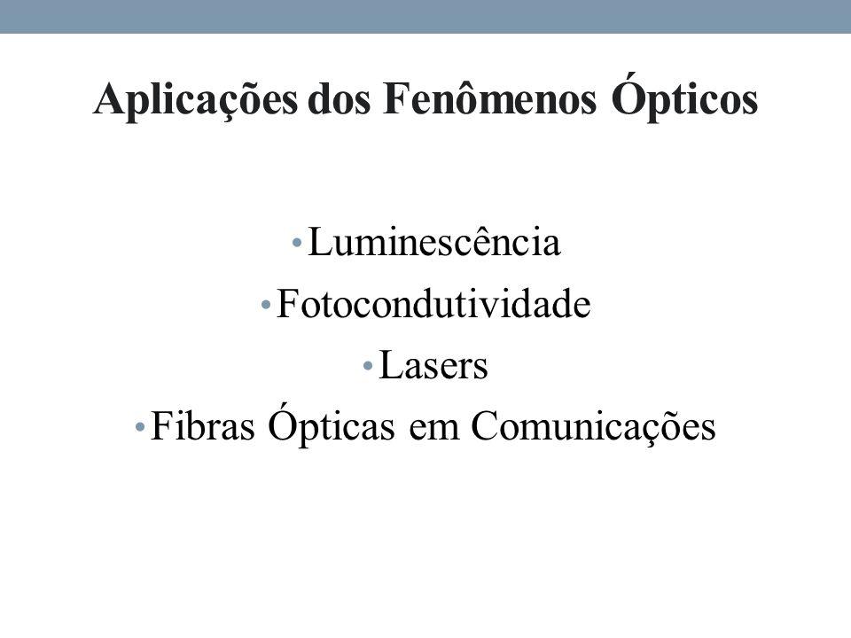 Aplicações dos Fenômenos Ópticos Luminescência Fotocondutividade Lasers Fibras Ópticas em Comunicações
