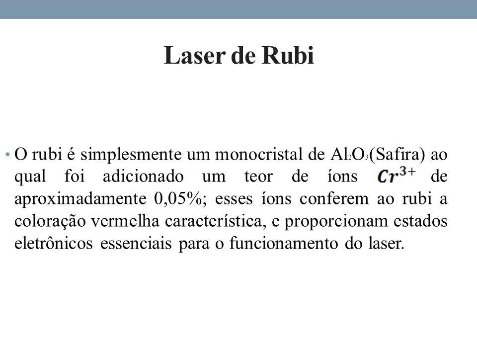Laser de Rubi O rubi é simplesmente um monocristal de Al 2 O 3 (Safira) ao qual foi adicionado um teor de íons de aproximadamente 0,05%; esses íons conferem ao rubi a coloração vermelha característica, e proporcionam estados eletrônicos essenciais para o funcionamento do laser.