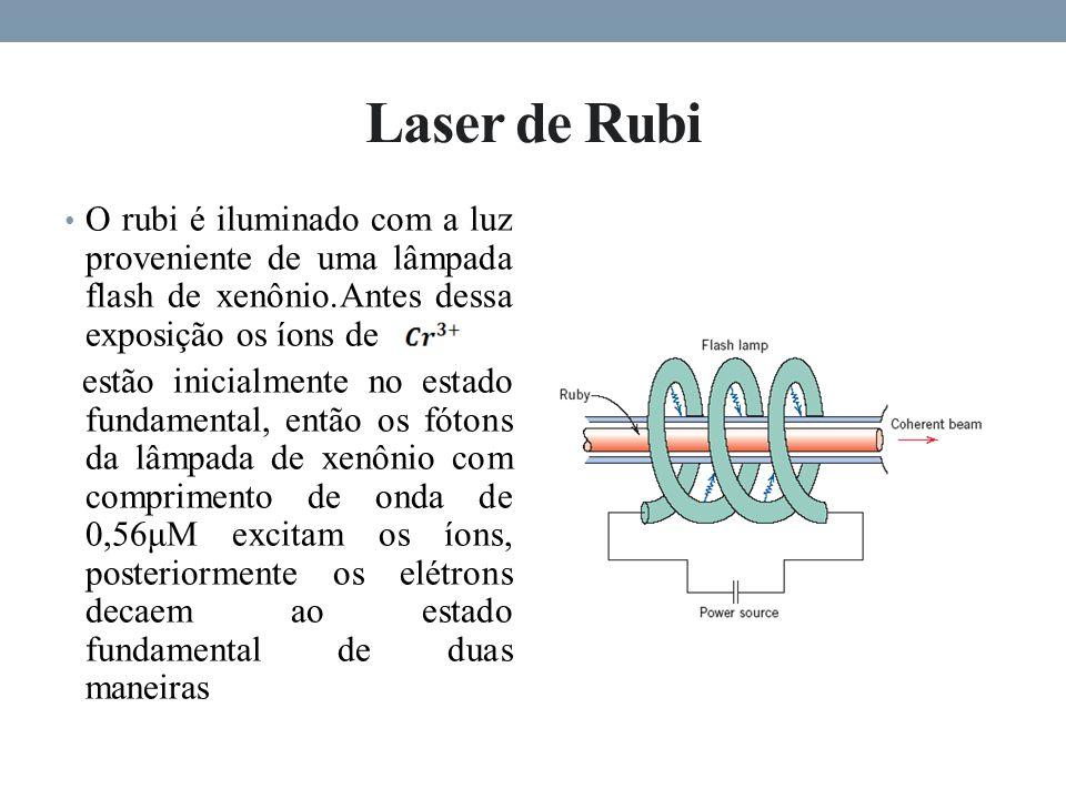 Laser de Rubi O rubi é iluminado com a luz proveniente de uma lâmpada flash de xenônio.Antes dessa exposição os íons de estão inicialmente no estado fundamental, então os fótons da lâmpada de xenônio com comprimento de onda de 0,56μM excitam os íons, posteriormente os elétrons decaem ao estado fundamental de duas maneiras