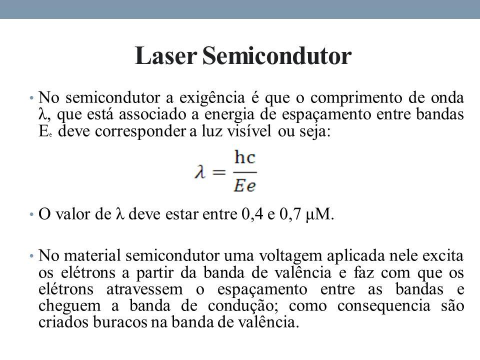 Laser Semicondutor No semicondutor a exigência é que o comprimento de onda λ, que está associado a energia de espaçamento entre bandas E e deve corresponder a luz visível ou seja: O valor de λ deve estar entre 0,4 e 0,7 μM.