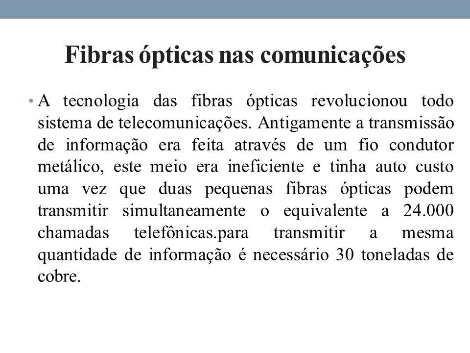 Fibras ópticas nas comunicações A tecnologia das fibras ópticas revolucionou todo sistema de telecomunicações.
