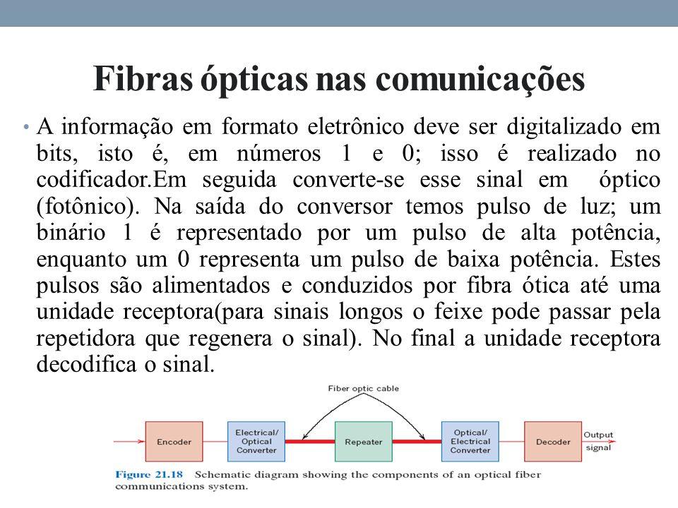 Fibras ópticas nas comunicações A informação em formato eletrônico deve ser digitalizado em bits, isto é, em números 1 e 0; isso é realizado no codificador.Em seguida converte-se esse sinal em óptico (fotônico).