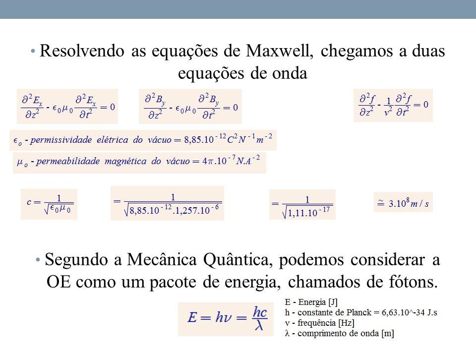 Resolvendo as equações de Maxwell, chegamos a duas equações de onda Segundo a Mecânica Quântica, podemos considerar a OE como um pacote de energia, chamados de fótons.