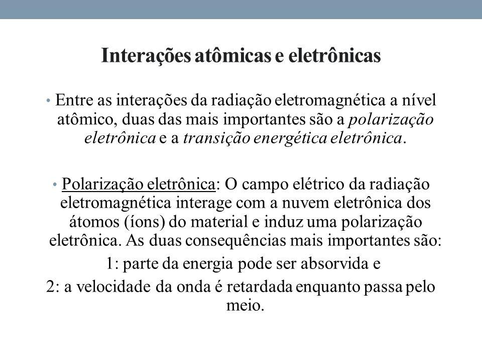 Interações atômicas e eletrônicas Entre as interações da radiação eletromagnética a nível atômico, duas das mais importantes são a polarização eletrônica e a transição energética eletrônica.