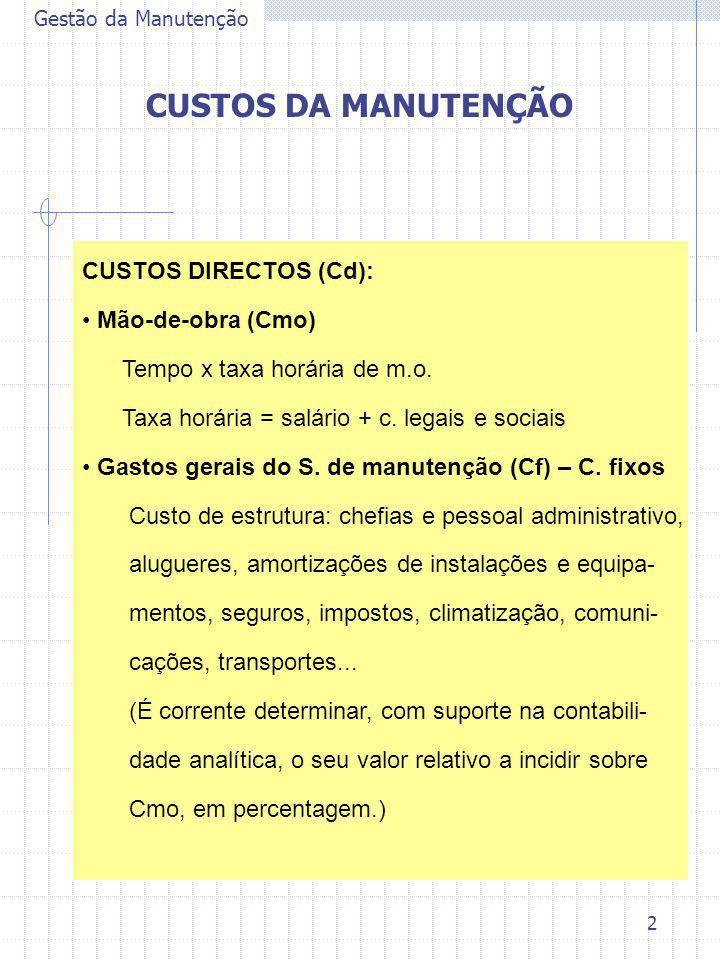2 Gestão da Manutenção CUSTOS DA MANUTENÇÃO CUSTOS DIRECTOS (Cd): Mão-de-obra (Cmo) Tempo x taxa horária de m.o. Taxa horária = salário + c. legais e