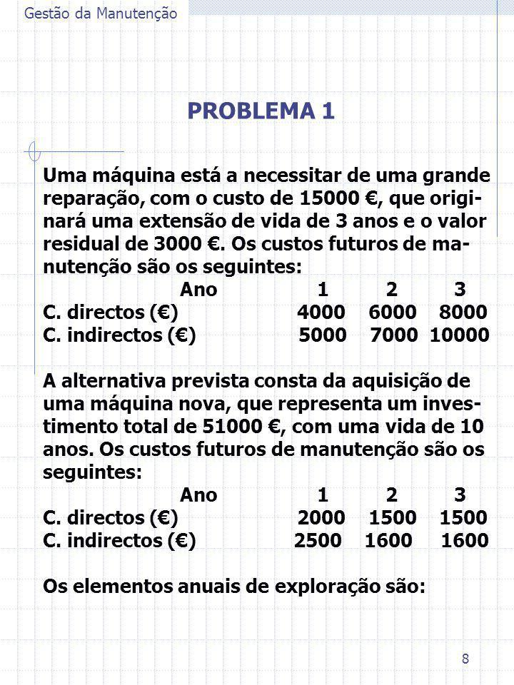 8 PROBLEMA 1 Gestão da Manutenção Uma máquina está a necessitar de uma grande reparação, com o custo de 15000 €, que origi- nará uma extensão de vida
