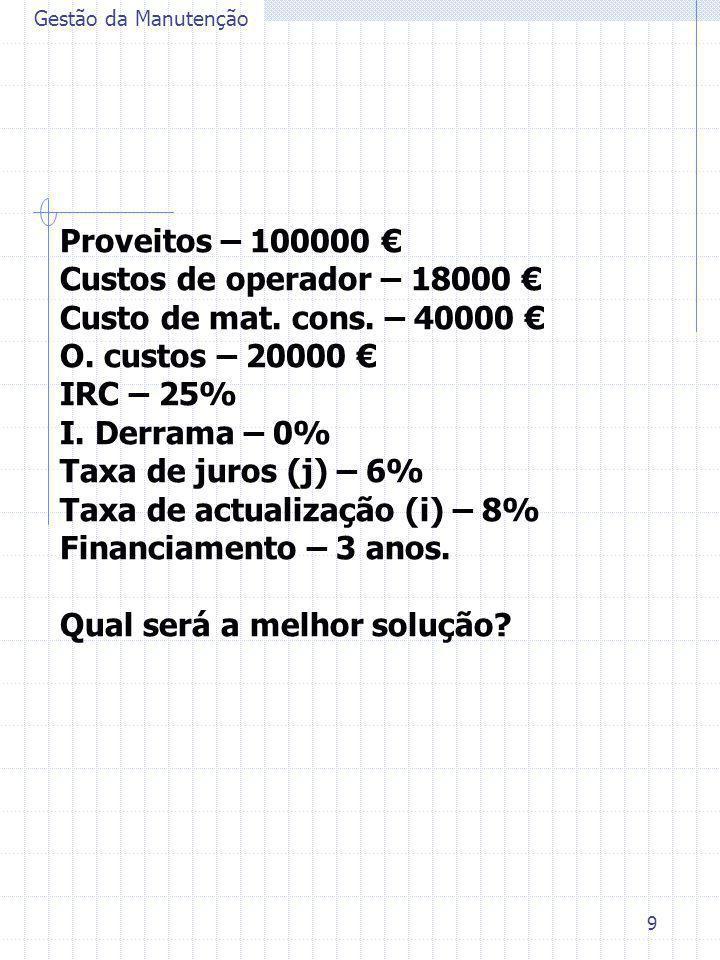 9 Proveitos – 100000 € Custos de operador – 18000 € Custo de mat. cons. – 40000 € O. custos – 20000 € IRC – 25% I. Derrama – 0% Taxa de juros (j) – 6%