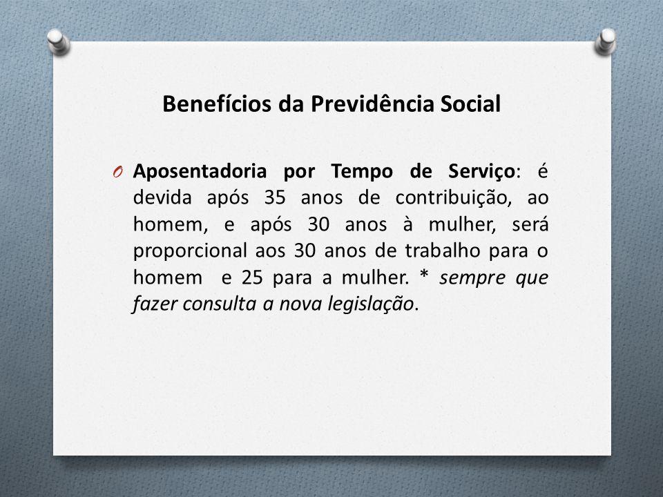 Benefícios da Previdência Social O Aposentadoria por Tempo de Serviço: é devida após 35 anos de contribuição, ao homem, e após 30 anos à mulher, será proporcional aos 30 anos de trabalho para o homem e 25 para a mulher.