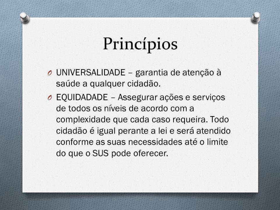 Princípios O UNIVERSALIDADE – garantia de atenção à saúde a qualquer cidadão. O EQUIDADADE – Assegurar ações e serviços de todos os níveis de acordo c