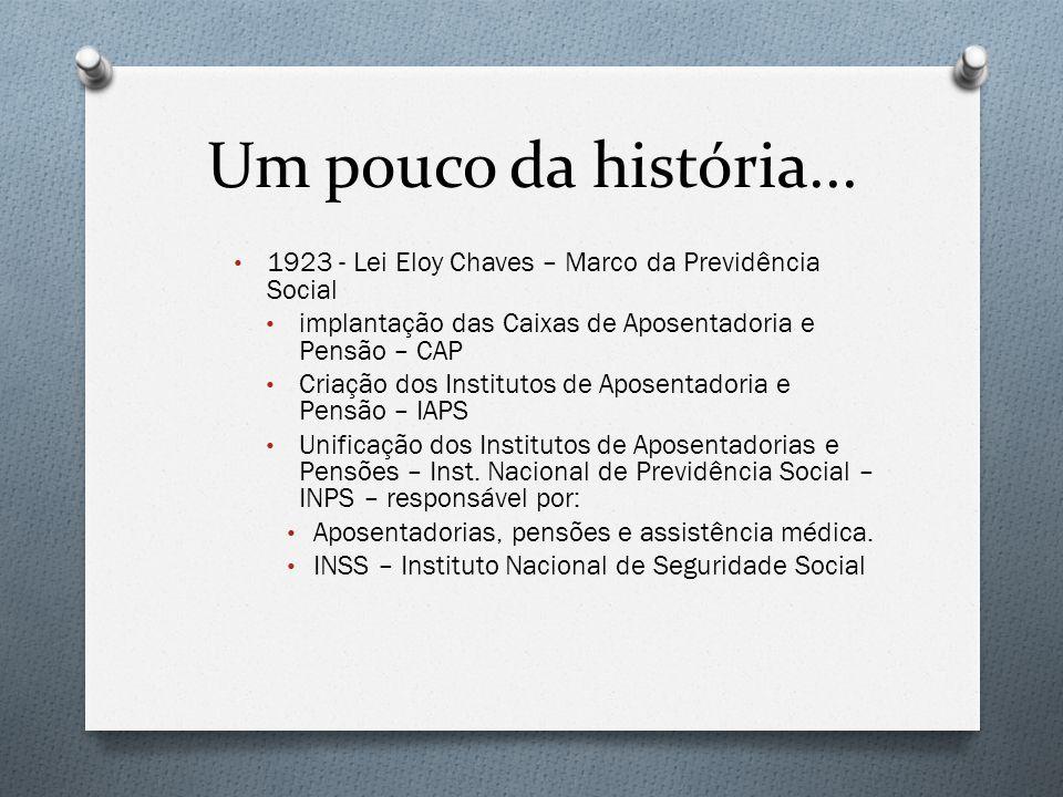 Um pouco da história... 1923 - Lei Eloy Chaves – Marco da Previdência Social implantação das Caixas de Aposentadoria e Pensão – CAP Criação dos Instit