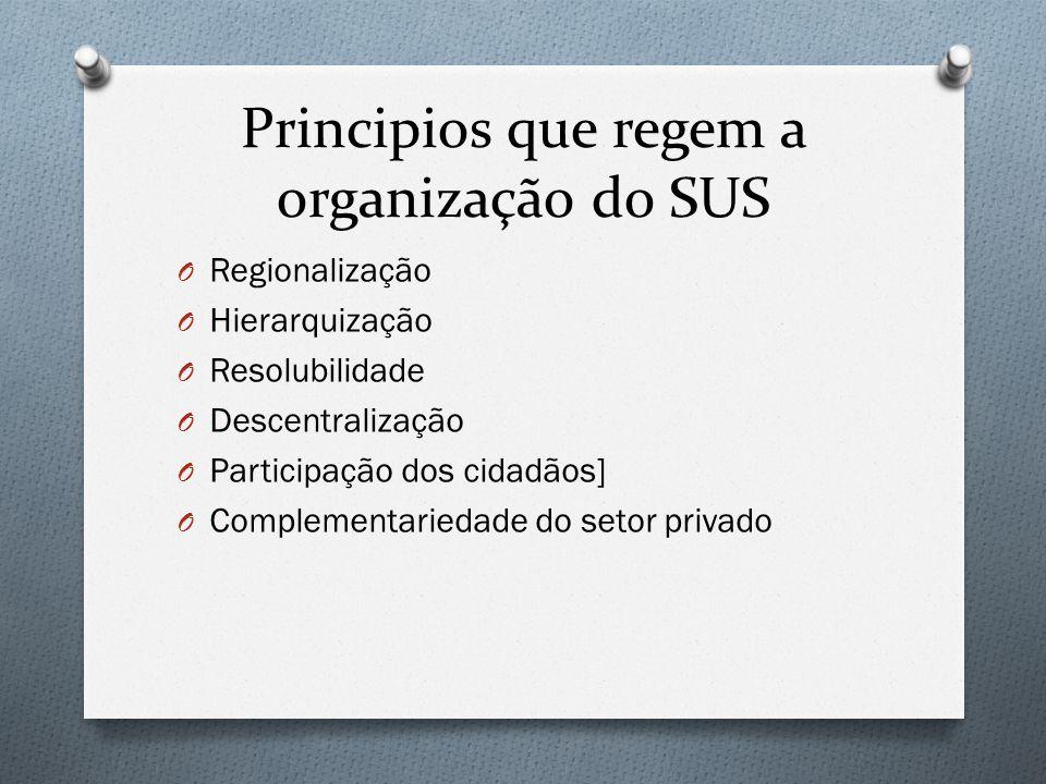 Principios que regem a organização do SUS O Regionalização O Hierarquização O Resolubilidade O Descentralização O Participação dos cidadãos] O Complementariedade do setor privado