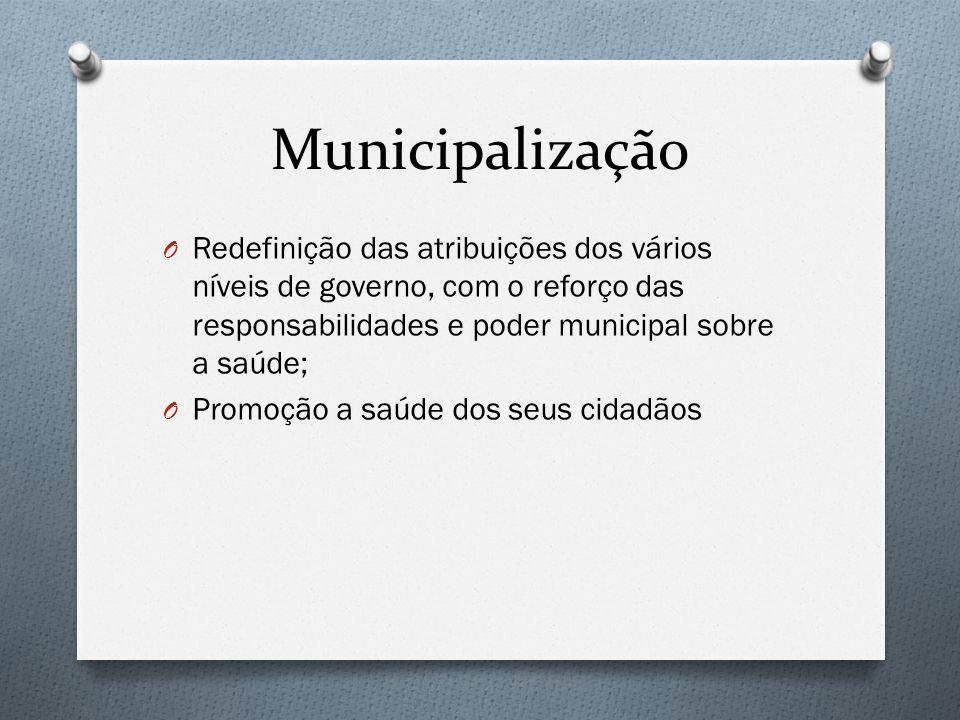 Municipalização O Redefinição das atribuições dos vários níveis de governo, com o reforço das responsabilidades e poder municipal sobre a saúde; O Promoção a saúde dos seus cidadãos