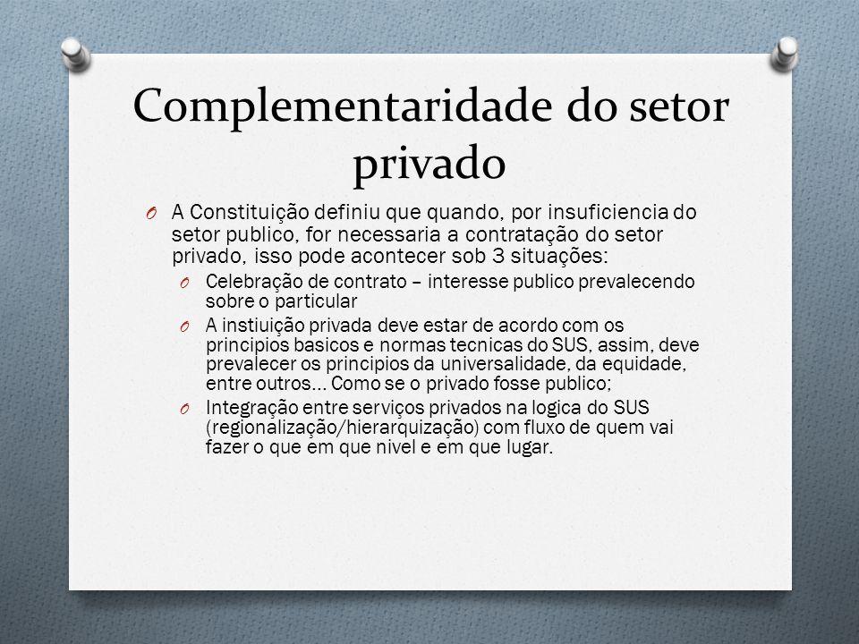 Complementaridade do setor privado O A Constituição definiu que quando, por insuficiencia do setor publico, for necessaria a contratação do setor priv