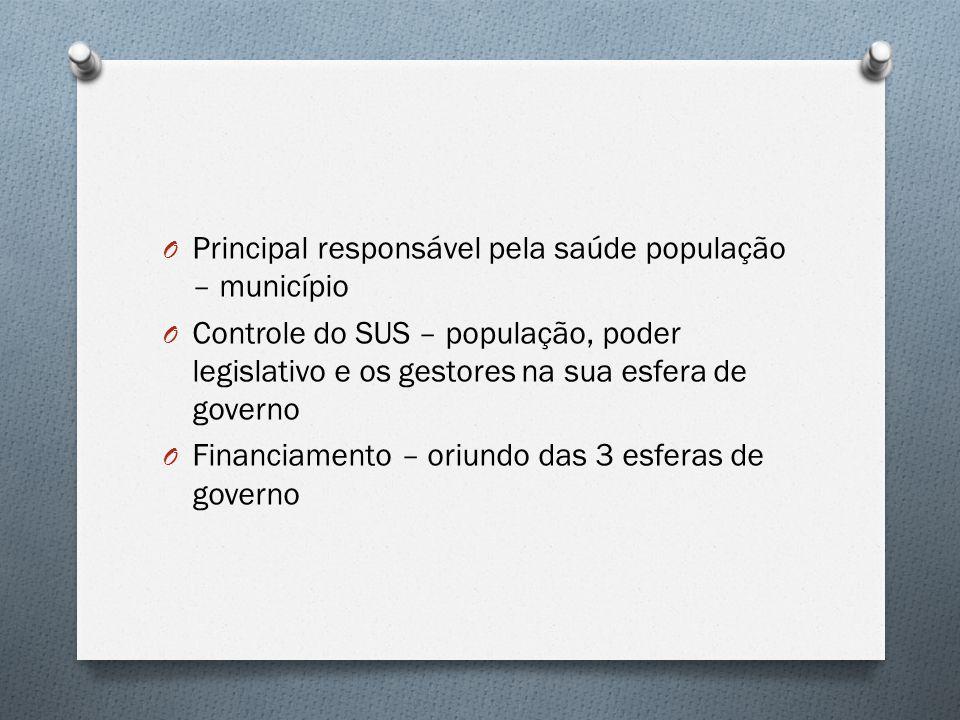 O Principal responsável pela saúde população – município O Controle do SUS – população, poder legislativo e os gestores na sua esfera de governo O Financiamento – oriundo das 3 esferas de governo