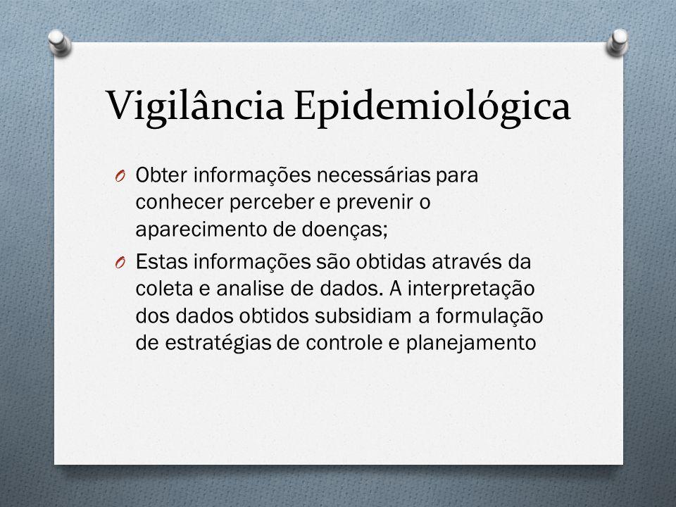 Vigilância Epidemiológica O Obter informações necessárias para conhecer perceber e prevenir o aparecimento de doenças; O Estas informações são obtidas através da coleta e analise de dados.