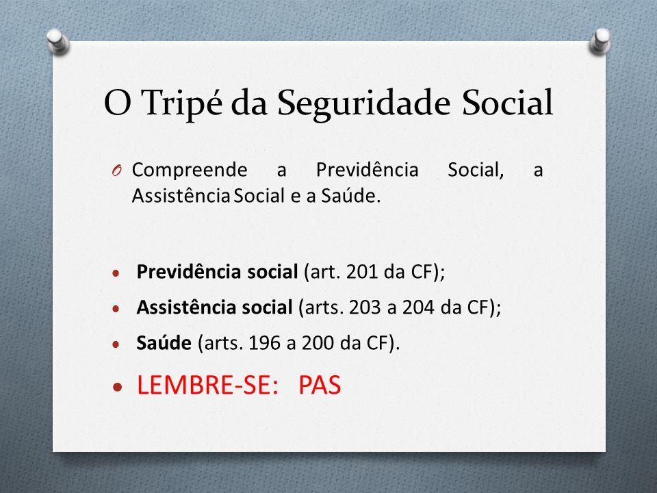 O Tripé da Seguridade Social O Compreende a Previdência Social, a Assistência Social e a Saúde.  Previdência social (art. 201 da CF);  Assistência s