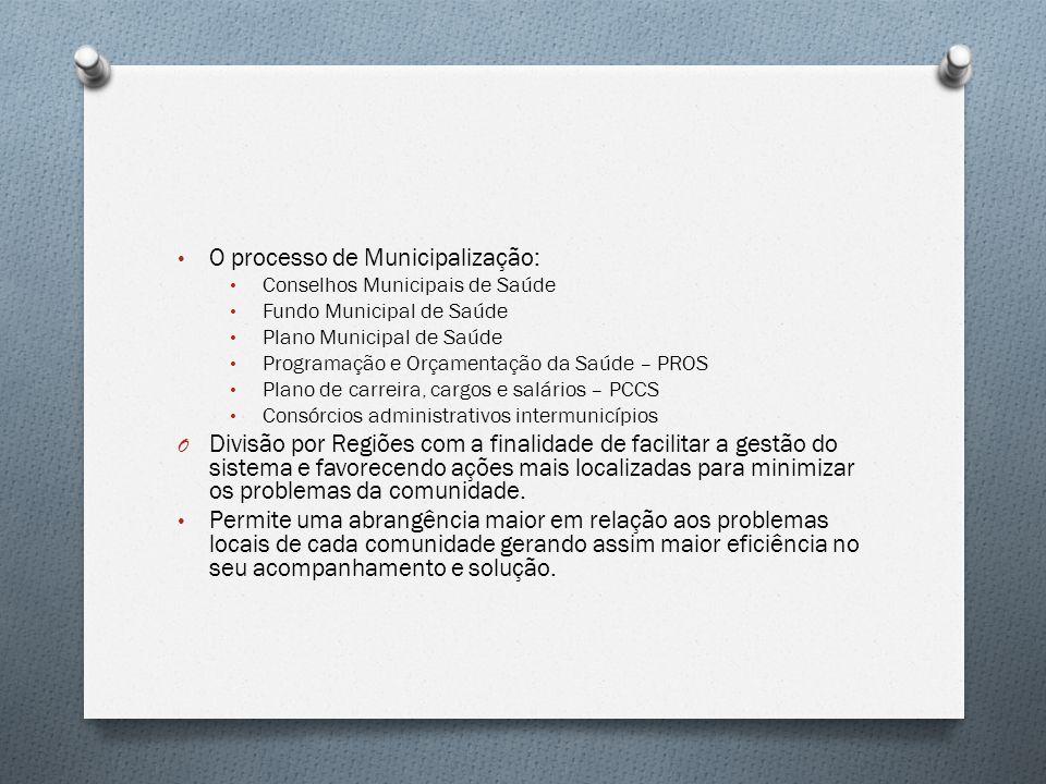 O processo de Municipalização: Conselhos Municipais de Saúde Fundo Municipal de Saúde Plano Municipal de Saúde Programação e Orçamentação da Saúde – P