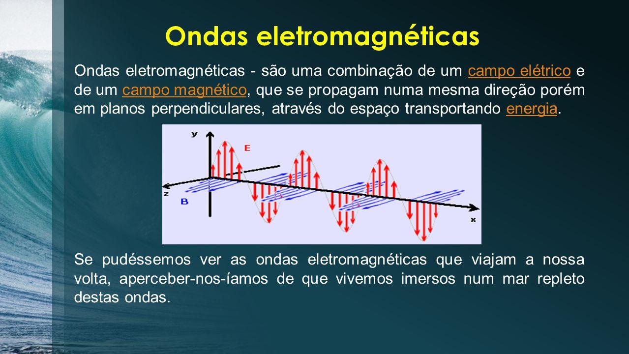 TESTANDO O CONHECIMENTO.4. Num tanque pequeno a velocidade de propagação de uma onda é de 0,5 m/s.