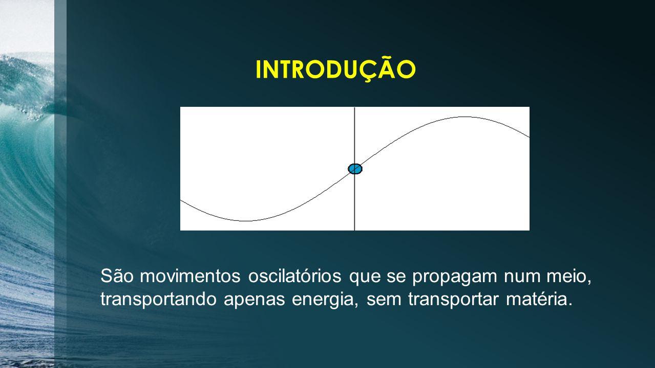 INTRODUÇÃO São movimentos oscilatórios que se propagam num meio, transportando apenas energia, sem transportar matéria.