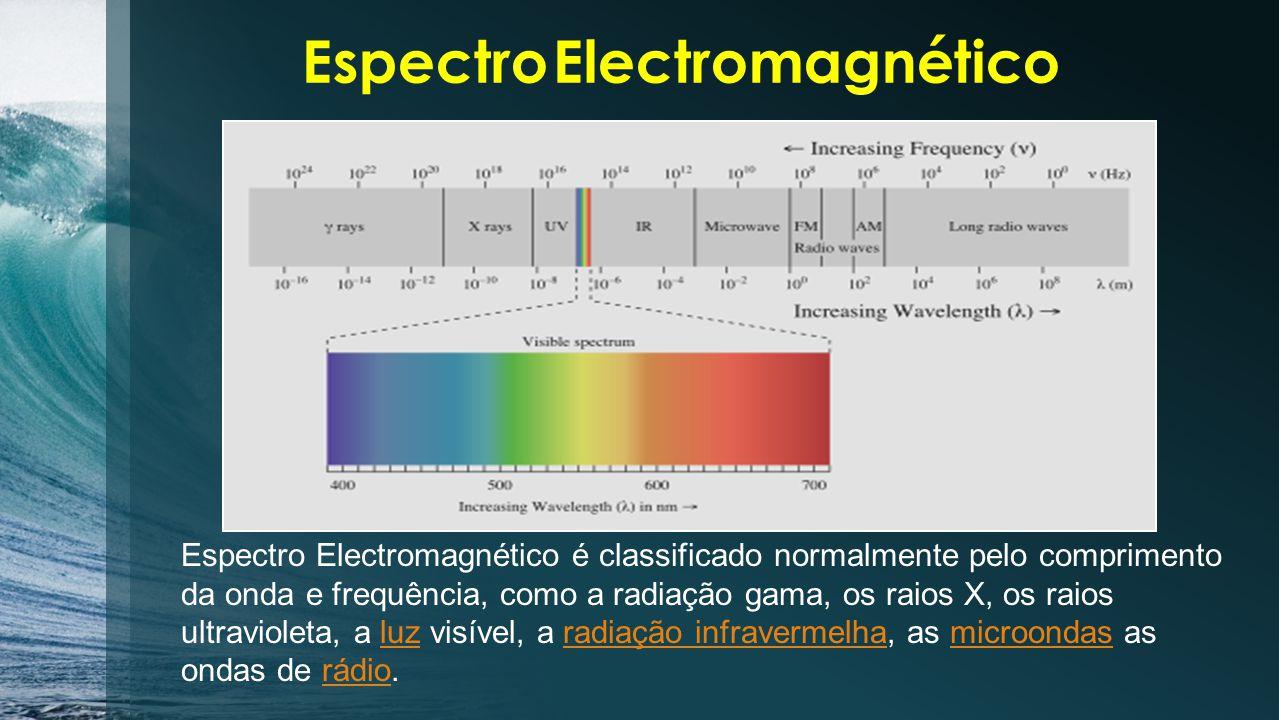 As ondas electromagnéticas propagam-se, no vácuo, com a velocidade da luz, ou seja, cerca de 300.000 km/s e na superfície terrestre com uma velocidade muito próxima a esta.