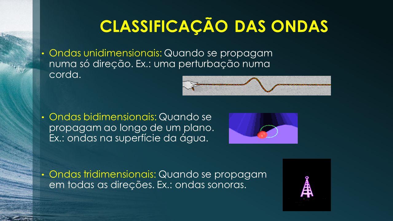 CLASSIFICAÇÃO DAS ONDAS Ondas unidimensionais: Quando se propagam numa só direção.