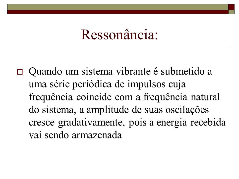 Ressonância:  Quando um sistema vibrante é submetido a uma série periódica de impulsos cuja frequência coincide com a frequência natural do sistema,