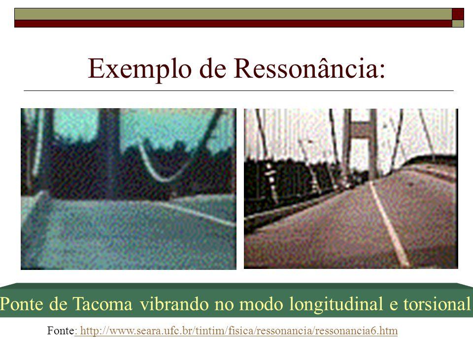 Exemplo de Ressonância: Ponte de Tacoma vibrando no modo longitudinal e torsional Fonte: http://www.seara.ufc.br/tintim/fisica/ressonancia/ressonancia