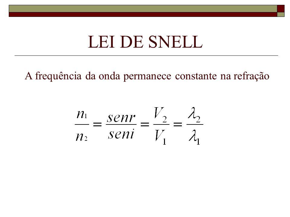 1) Uma onda periódica propaga-se em uma corda A, com velocidade de 40 cm/s e comprimento de onda 4 cm.