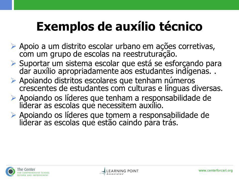 www.centerforcsri.org Exemplos de auxílio técnico  Apoio a um distrito escolar urbano em ações corretivas, com um grupo de escolas na reestruturação.