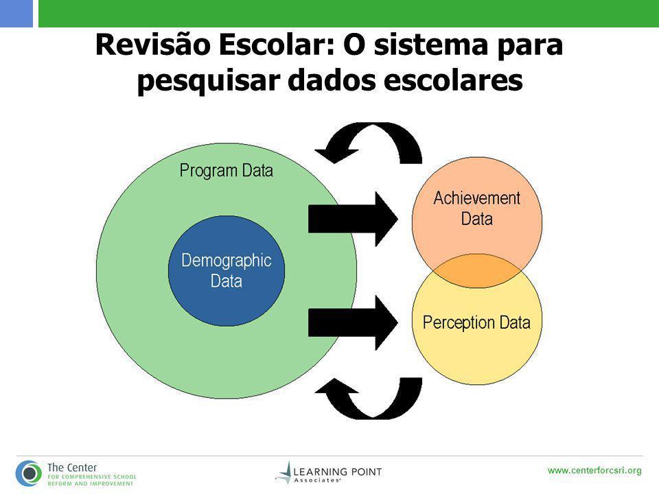 www.centerforcsri.org Revisão Escolar: O sistema para pesquisar dados escolares