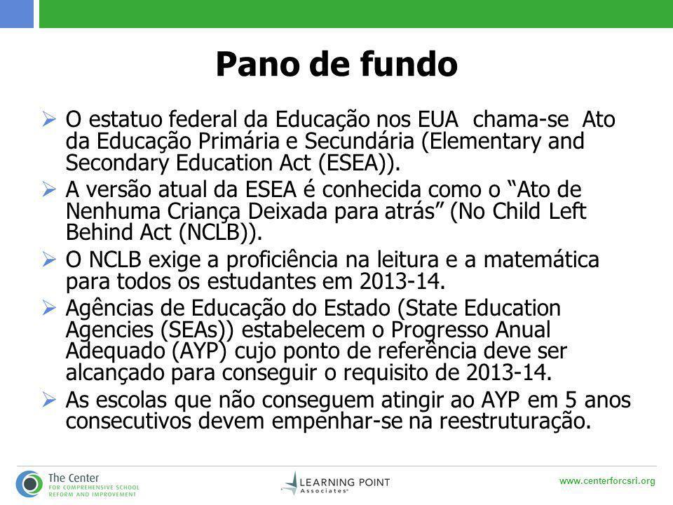 www.centerforcsri.org Pano de fundo  O estatuo federal da Educação nos EUA chama-se Ato da Educação Primária e Secundária (Elementary and Secondary Education Act (ESEA)).