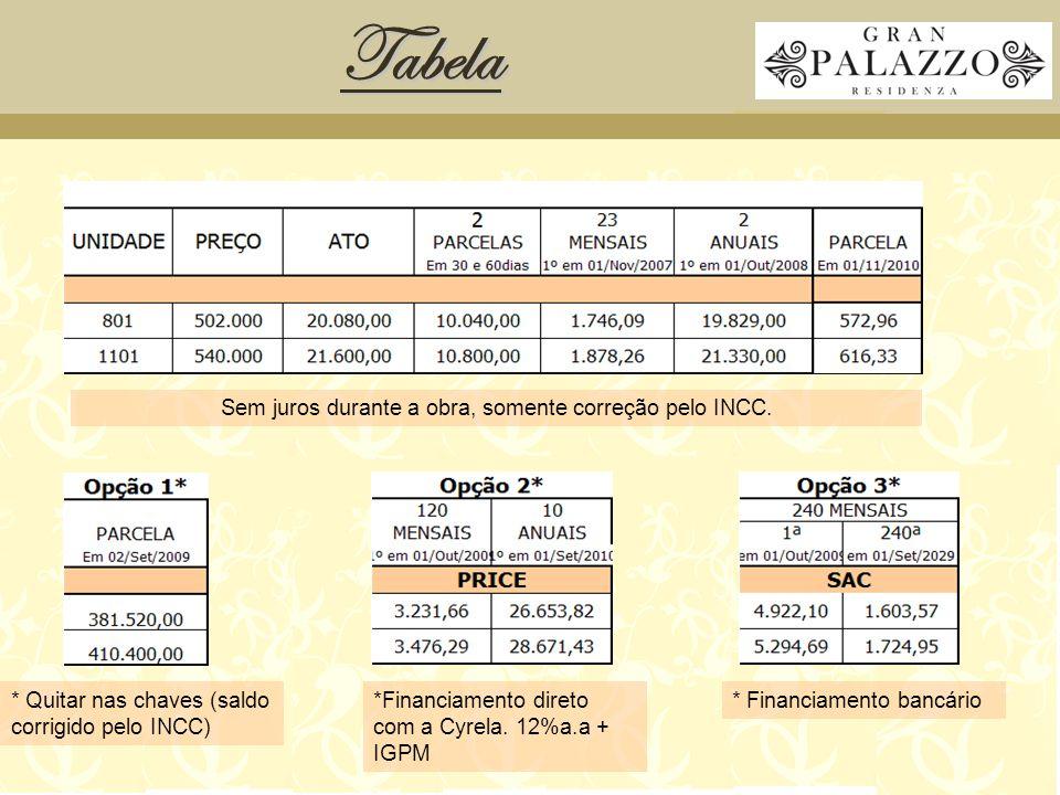 Tabela * Quitar nas chaves (saldo corrigido pelo INCC) *Financiamento direto com a Cyrela.