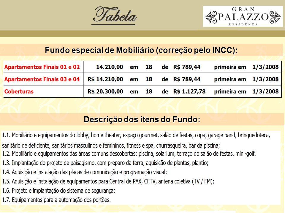 Tabela Fundo especial de Mobiliário (correção pelo INCC): Descrição dos ítens do Fundo: