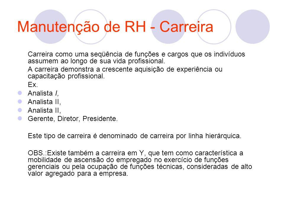 Manutenção de RH - Carreira Carreira como uma seqüência de funções e cargos que os indivíduos assumem ao longo de sua vida profissional. A carreira de